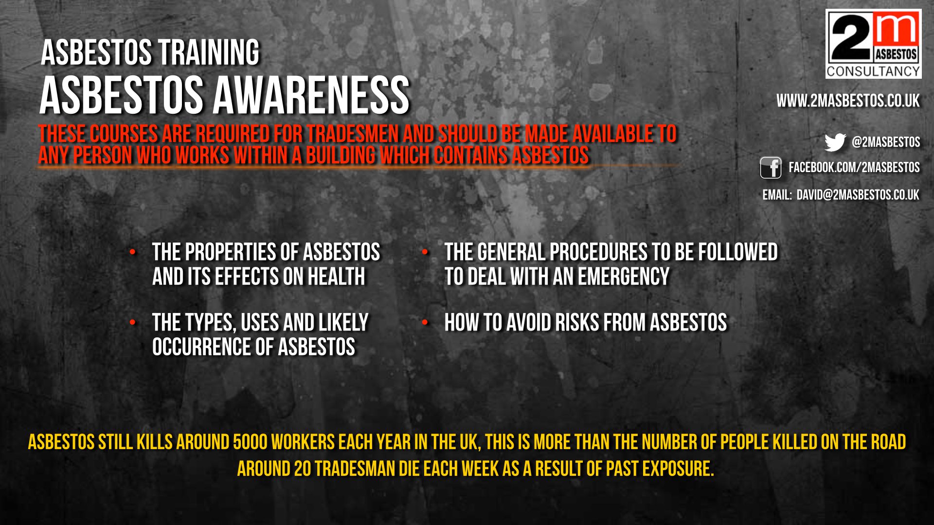Asbestos Awareness Training banner